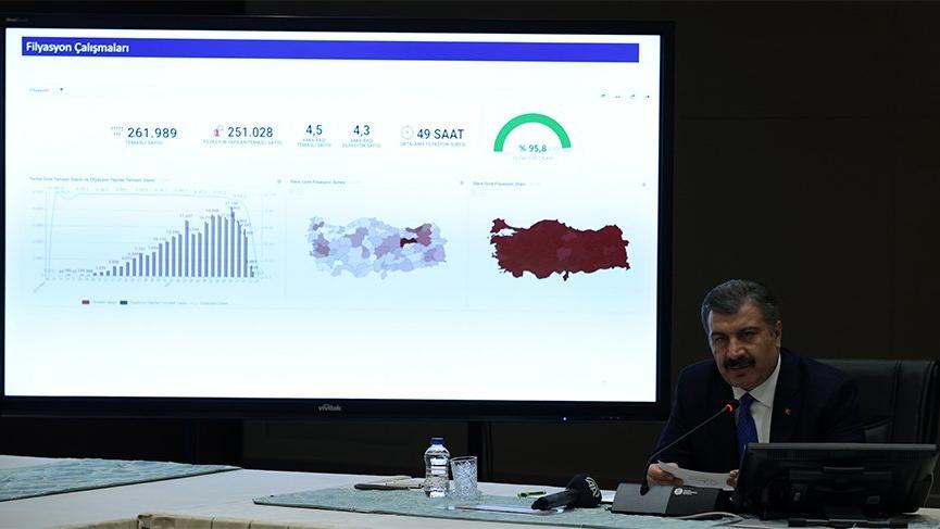 Bilim Kurulu sonrası Sağlık Bakanı Fahrettin Koca'dan çarpıcı yüz yüze eğitim ve tedbir açıklaması