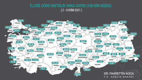 Sağlık Bakanı Koca duyurdu: İşte vaka sayısı en çok artan 10 il
